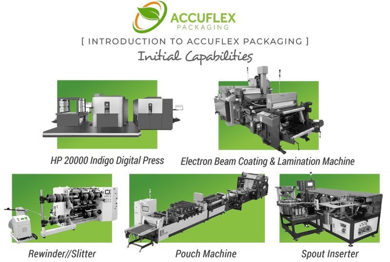 AccuFlex Packaging Capabilities